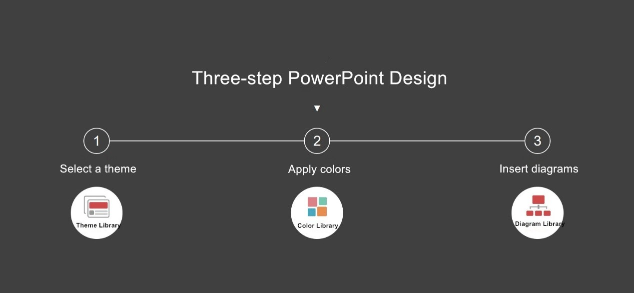 click to download a free professional powerpoint templates from the theme library - Free Professional Powerpoint Templates